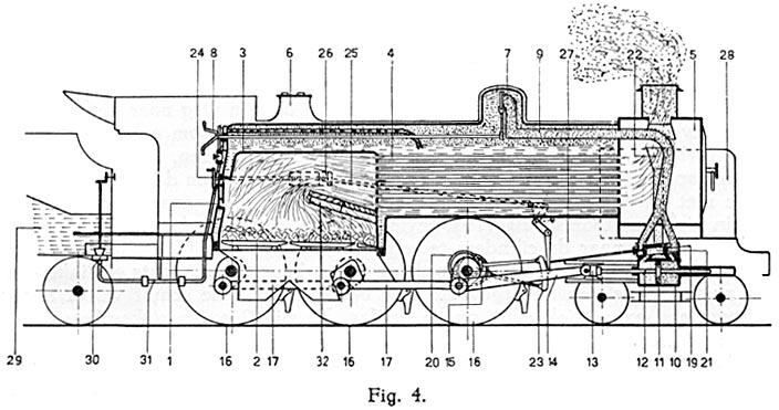 Kleurplaat Kas Stoom Locomotief Werking Stoomtrein Opperdoes